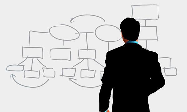 Metodologias de innovacion, desarrollo y validacion